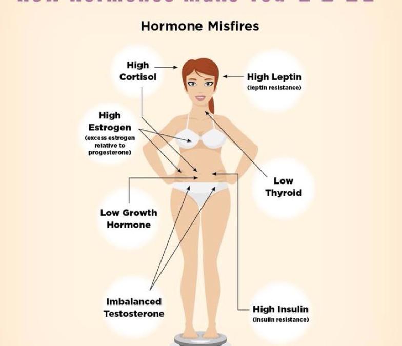Damn hormones :)